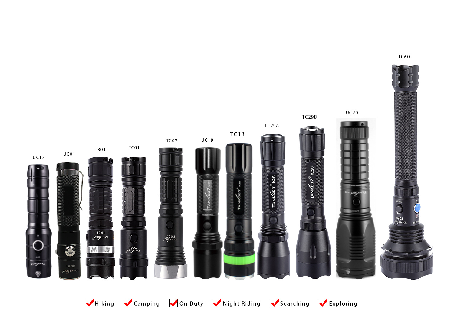 tank007-rechargeable-flashlight-overview.jpg