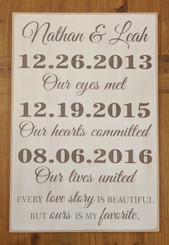 Personalized Date Sign - Every Love Story is Beautiful But Ours is my Favorite
