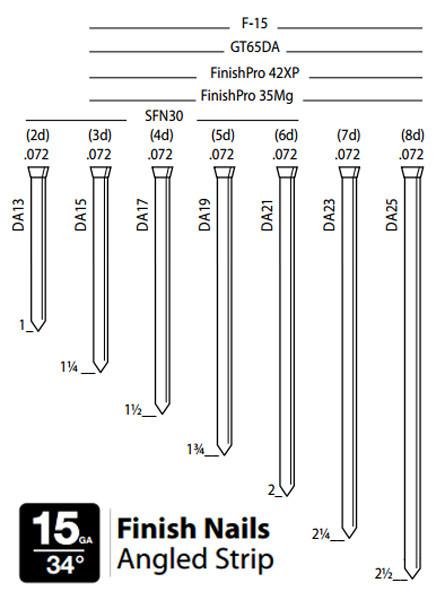 """4000//box 1 1//2/"""" Senco Stainless Angled 15 gauge Finish Nails"""