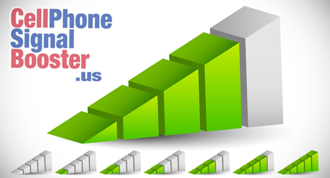 Excellent cell phone signal boosters