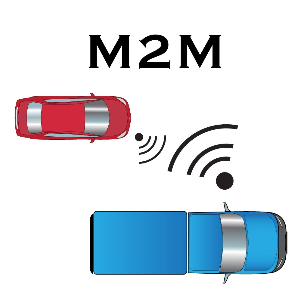 Internet of things: M2M Signal Boosters