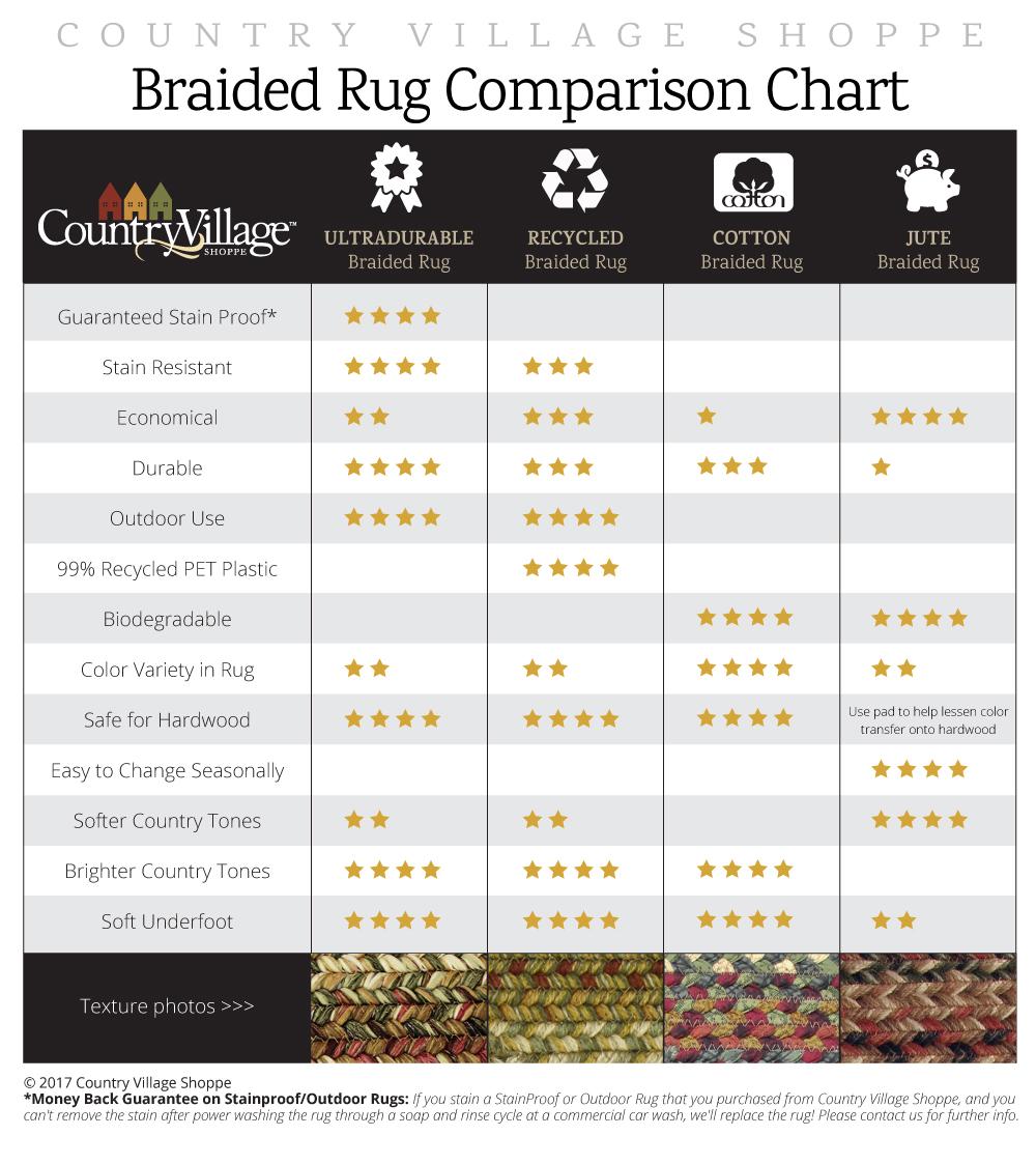 rug-comparison-chart-final.jpg