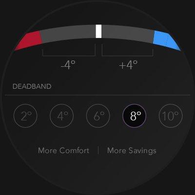 Temperature Ranges