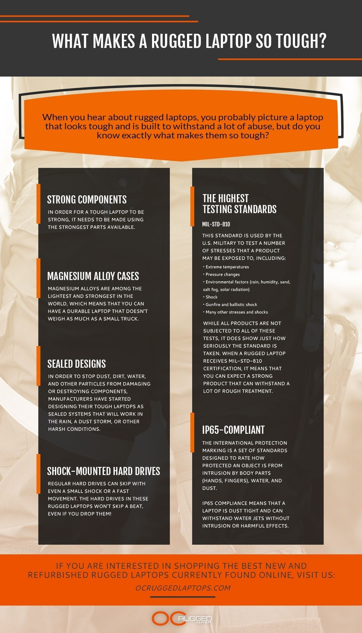 Tough Rugged Laptop infographic