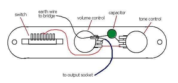 Telecaster Wiring Diagram on mexican strat wiring diagram