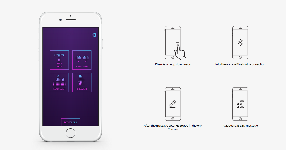 apple-android-smart-app-control-chemi-led-glasses-bluetooth-memory-design-graphics-text-animate-create.png