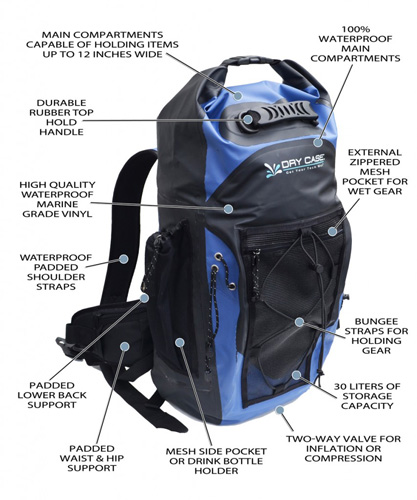 DryCASE Waterproof Backpack Diagram