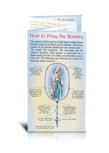 Fourfold How to Pray the Rosary
