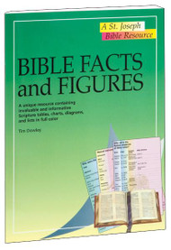 "A volume in the St. Joseph Bible Resources series, Bible Facts and Figures provides essential Bible information in a concise and accessible format. In 32 pages, this full-color, fully illustrated book of facts and figures offers Scripture tables, charts, diagrams, and useful verse-finders. Bible Facts and Figures  provides a treasury of information about Sacred Scripture for use in schools, in Bible study groups, or for the individual inquirer.  6 1/2"" x 9"", 32 pages. Also in the reference series: New Testament Introduction, Bible Facts and Figures, Bible Atlas, The World of the Bible, People of the Bible and the Atlas of the Bible."