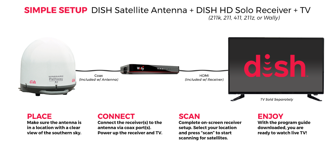antenna-setup-pathway-x1-1.png