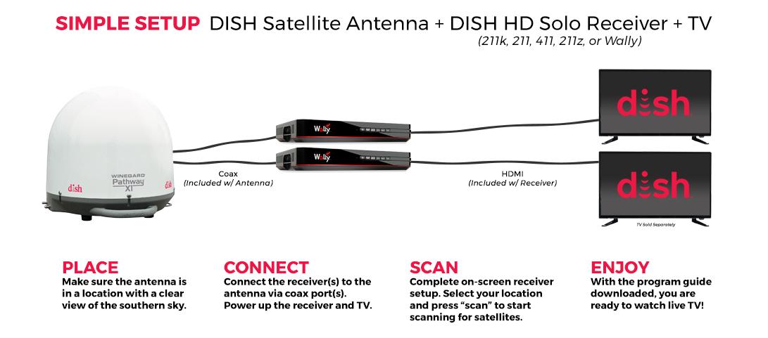 antenna-setup-pathway-x1-2.png