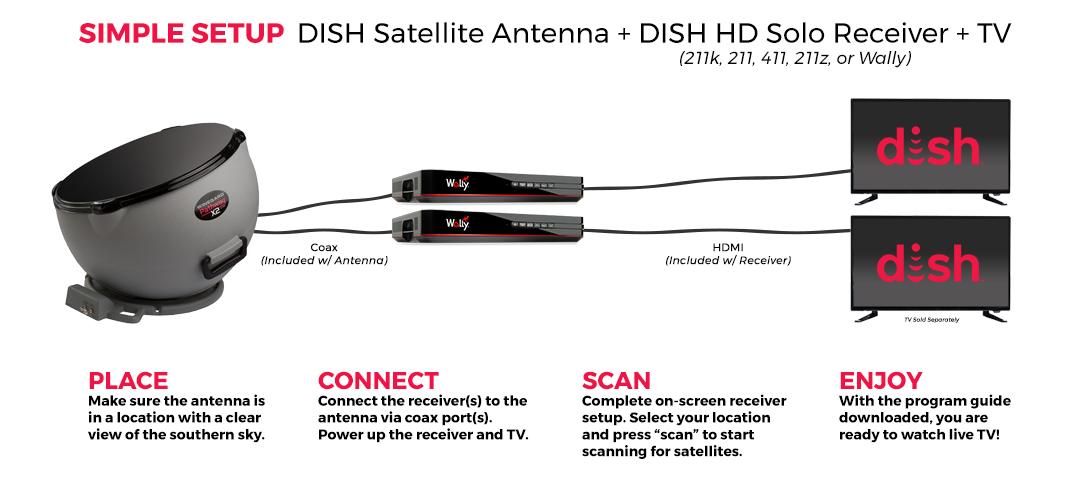 antenna-setup-pathway-x2-2.png