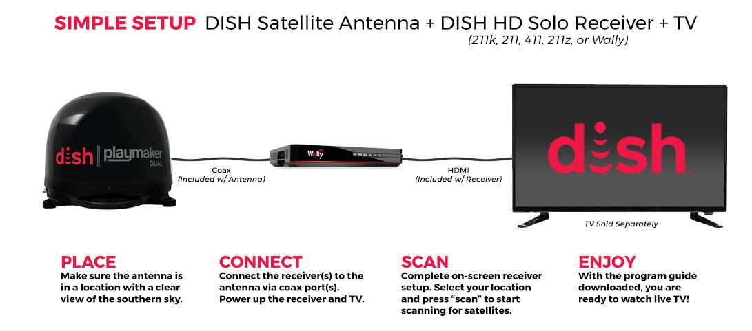 antenna-setup-playmaker-dual-black1.png