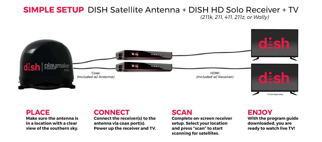 antenna-setup-playmaker-dual-black2.png