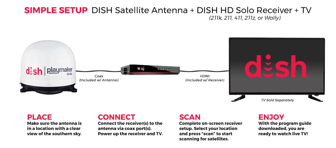 antenna-setup-playmaker-dual-white1.png