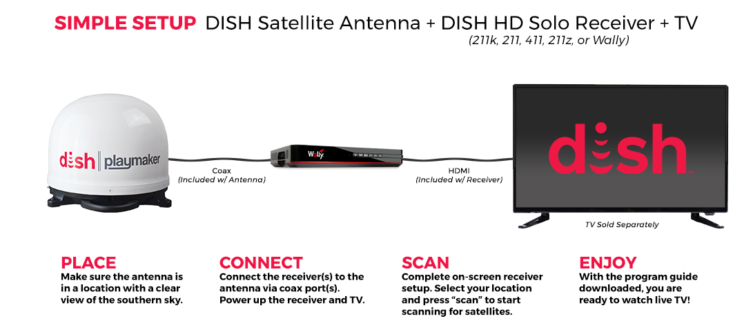 antenna-setup-playmaker.png