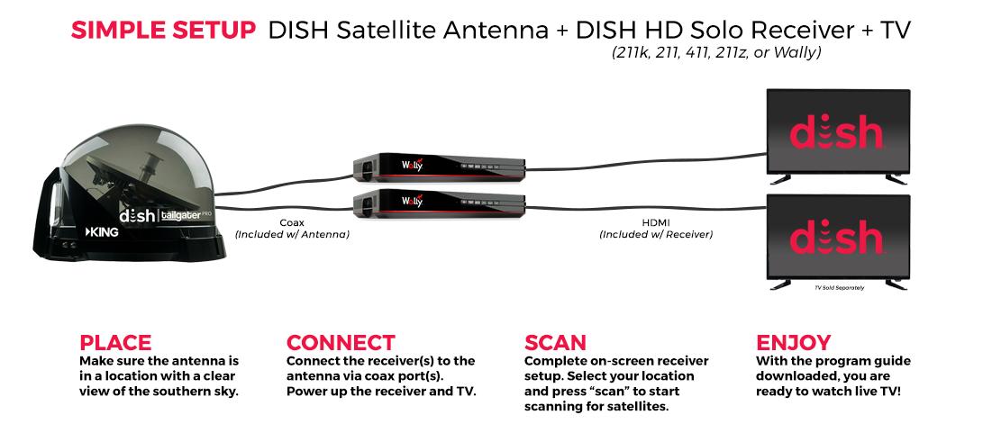 antenna-setup-tailgater-pro2.png