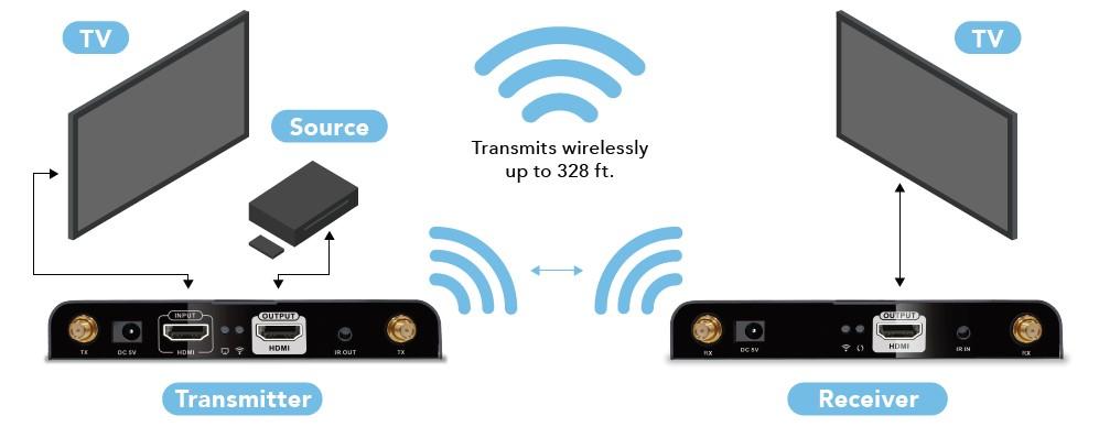 hdmi-transmitter.jpg