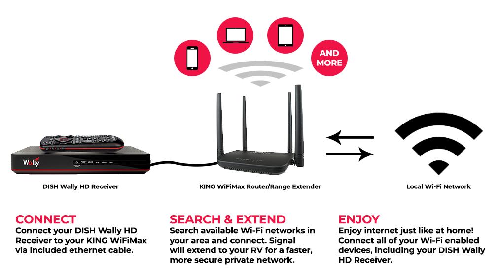 wally-wifi-max-diagram.png