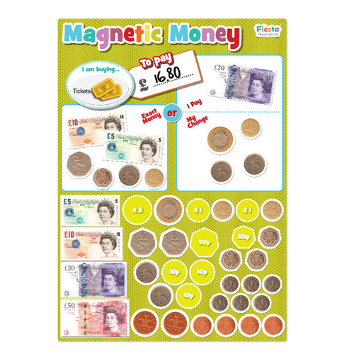 Magnetic Money Board- Fiesta Crafts