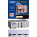 Smart View 2 Port VGA Switch