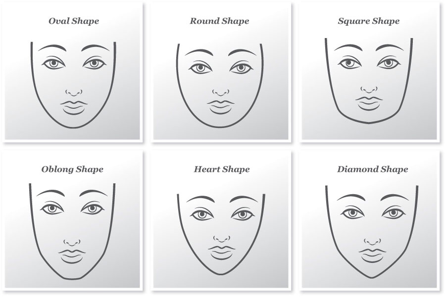 Face shapesgt1450175660 the short cut to your perfect style urmus Gallery