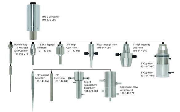 sonifier-250-450-horns.jpg