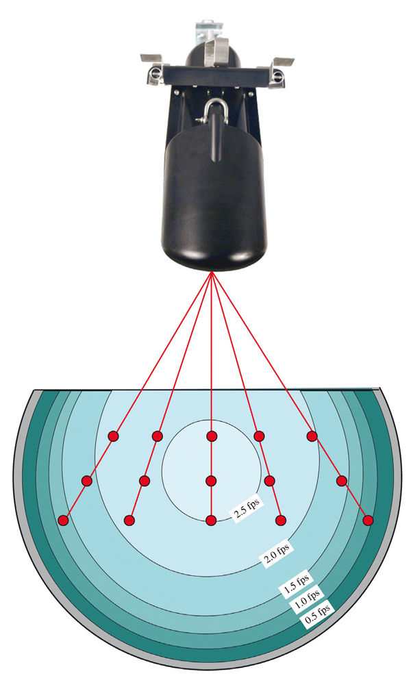 laserflow-sub-surface-points.jpg