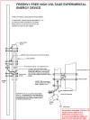 solar therm