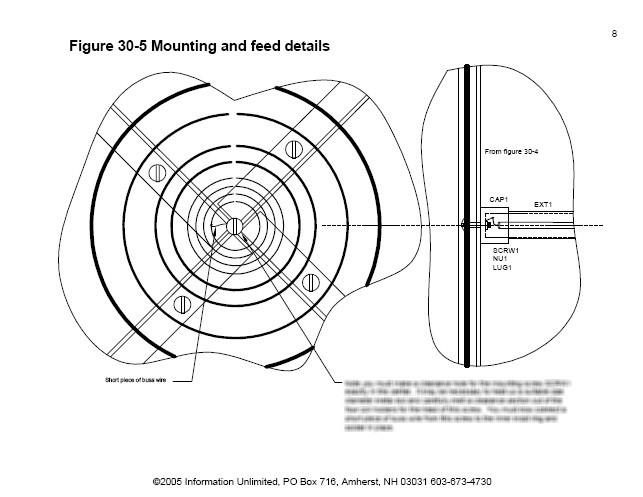 Lakhovsky Multiwave Energy Machine (Downloadable Plans)