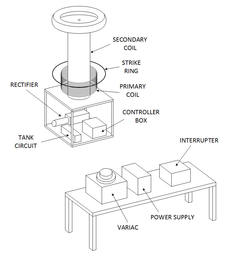 solid state tesla coil  downloadable plans