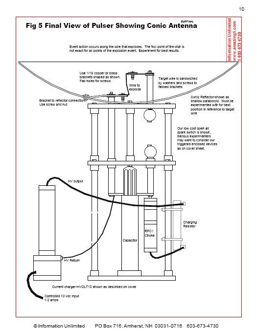 emp  herf  shock pulse generators  paper plans