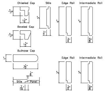 classic-modern-component-dimens.jpg