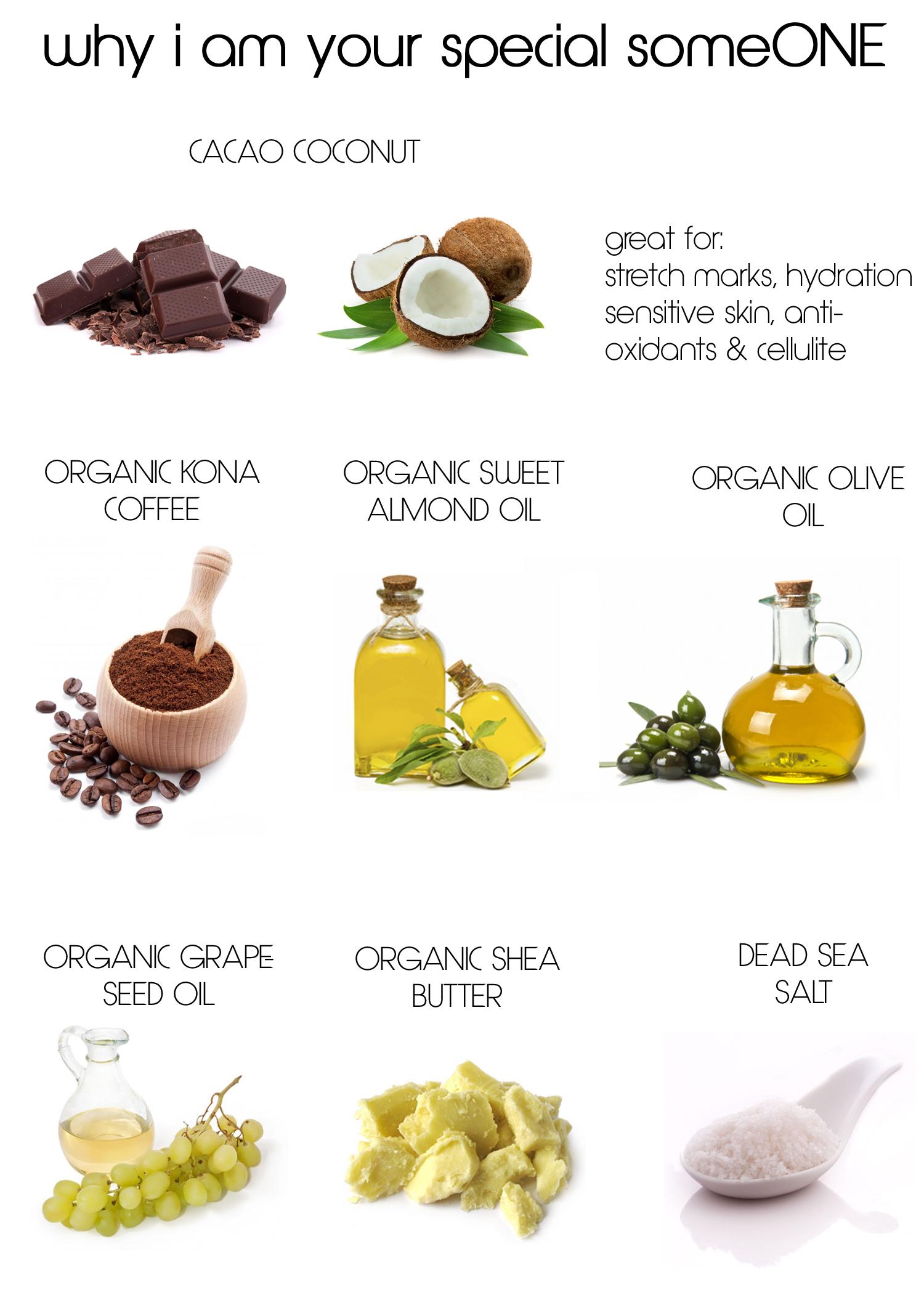 cacao-coconut-ingredients.jpg
