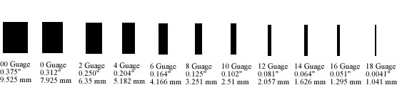 Ear Gauge Sizing Chart 2