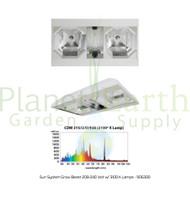 Sun System Grow Beast 208-240 Volt w/ 3100 K Lamps ( 906300)