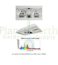 Sun System Grow Beast 208-240 Volt w/ 4200 K Lamps ( 906302)
