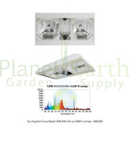 Grow Beast Double-Ended (208-240 Volt) LEC w/ 4200K Lamps (906302) UPC 849969012651 (1)