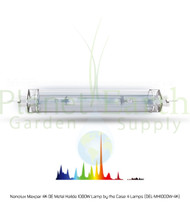 Nanolux Maxpar 4K DE Metal Halide 1000W Lamp by the Case: 4 Lamps (DEL-MH1000W-4K)