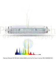 739027522614	Nanolux Maxpar 6K DE Metal Halide 600W Lamp by the Case: 4 Lamps (DEL-MH600W-6K)