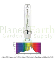 Philips 4200K Master Color 942 CDM Elite MW 315 Watt by the Case: 12 Lamp (BUCMH31542K-12)