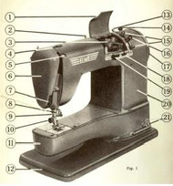 Elna Supermatic Brown Sewing machine instruction manual