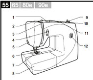 Bernette 55 65 80e 90e Sewing machine instruction manual