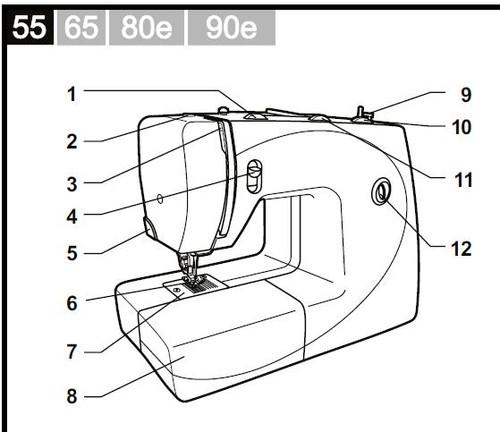 Bernette 55 65 80e 90e Sewing machine PDF instruction manual