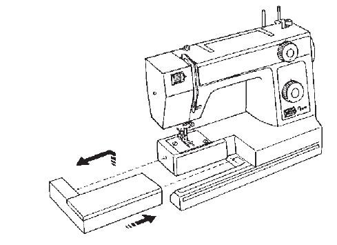 Juki Industrial Sewing Machines Manuals