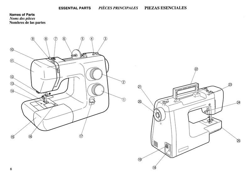 Free Singer Sewing Machine Service Manual 6233