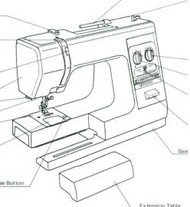 Janome - New Home MS2522 Sewing Machine Instruction Manual