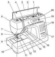 Janome - New Home MC4800QC Sewing Machine Instruction Manual