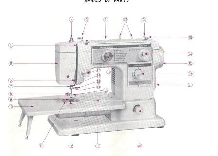 Janome 611 instruction manual