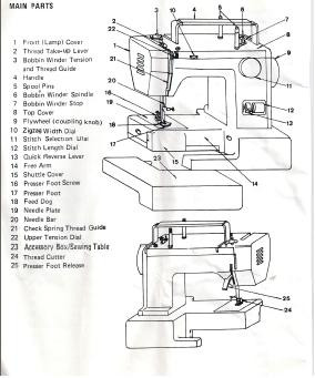 Elna Elnita 240 Sewing machine instruction manual